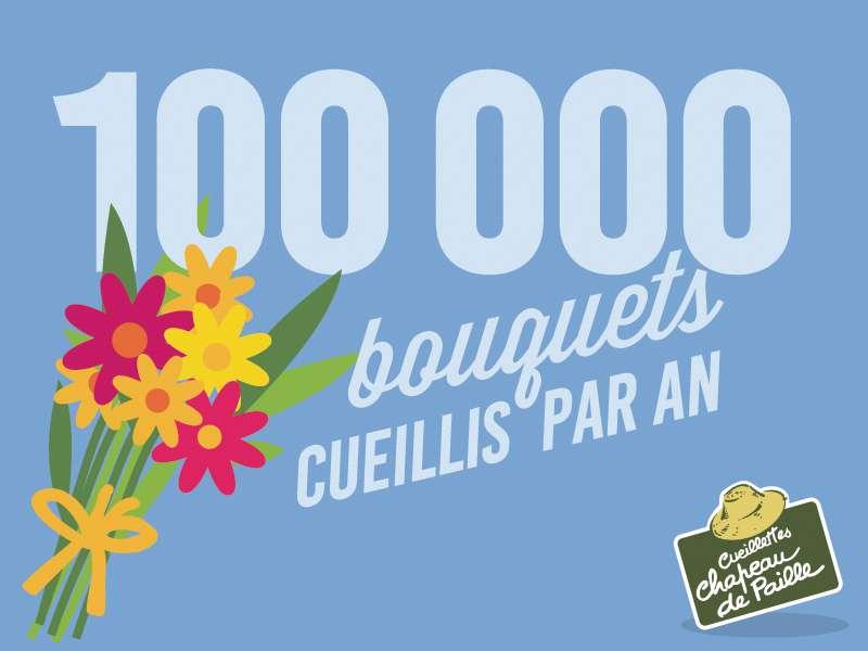 100 000 bouquets cueills par an